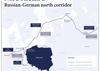 Nord_Stream  Infographic