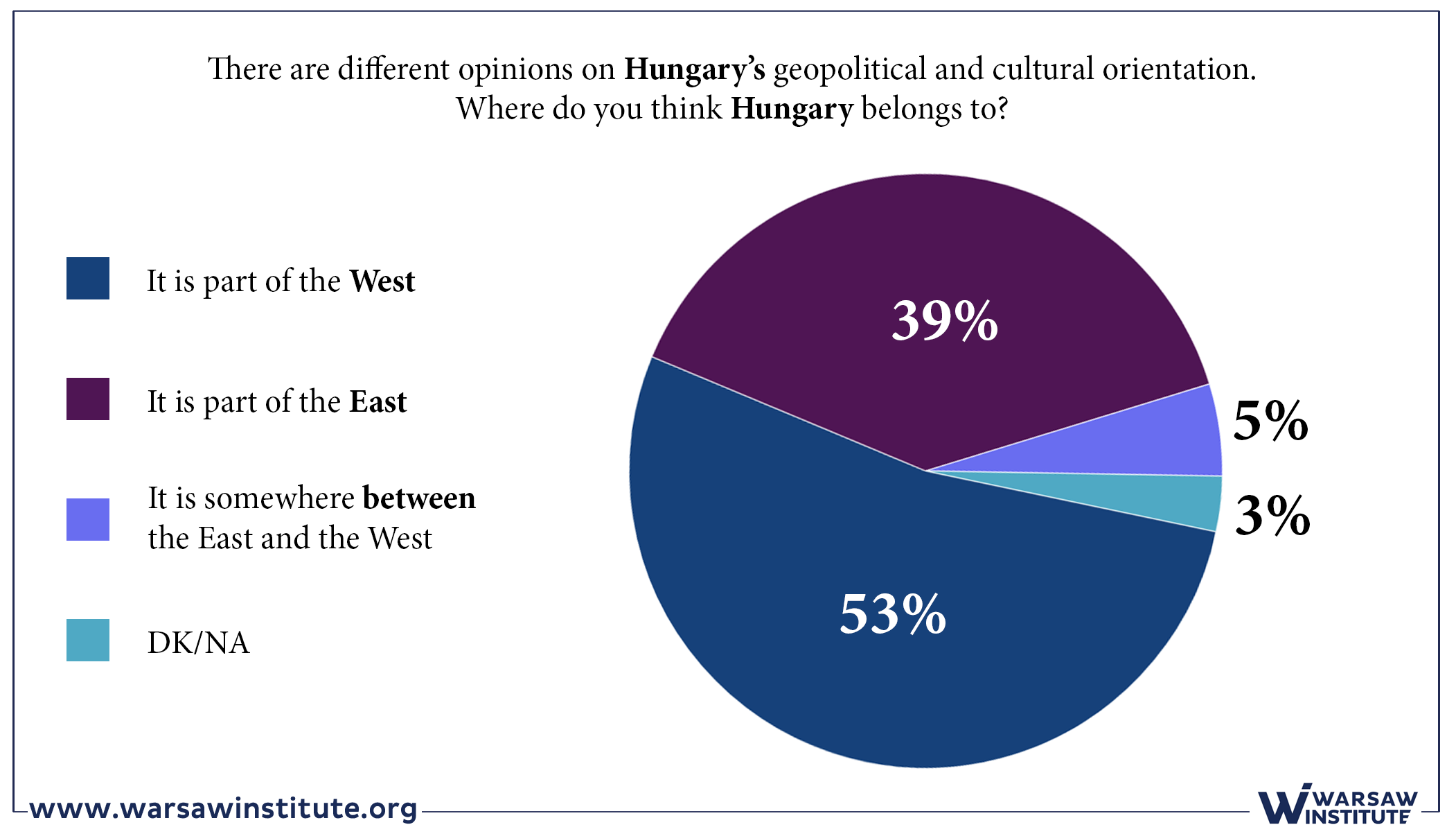 Russian disinformation and extremism in hungary warsaw institute the hungarian political mainstreams pro russian media activity is crucial since russian state owned media is not capable of influencing the hungarian nvjuhfo Choice Image