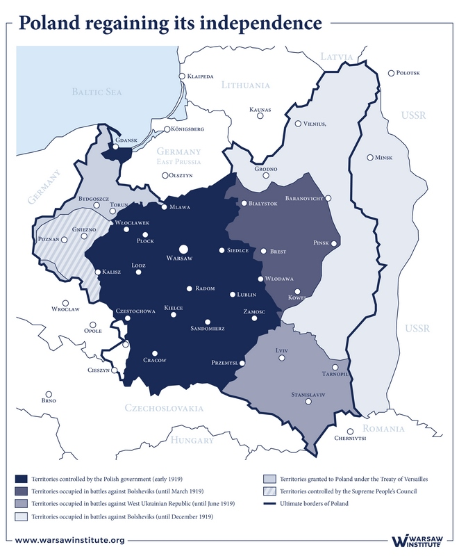 The map of new Europe 1918/1919: the challenges of independence for