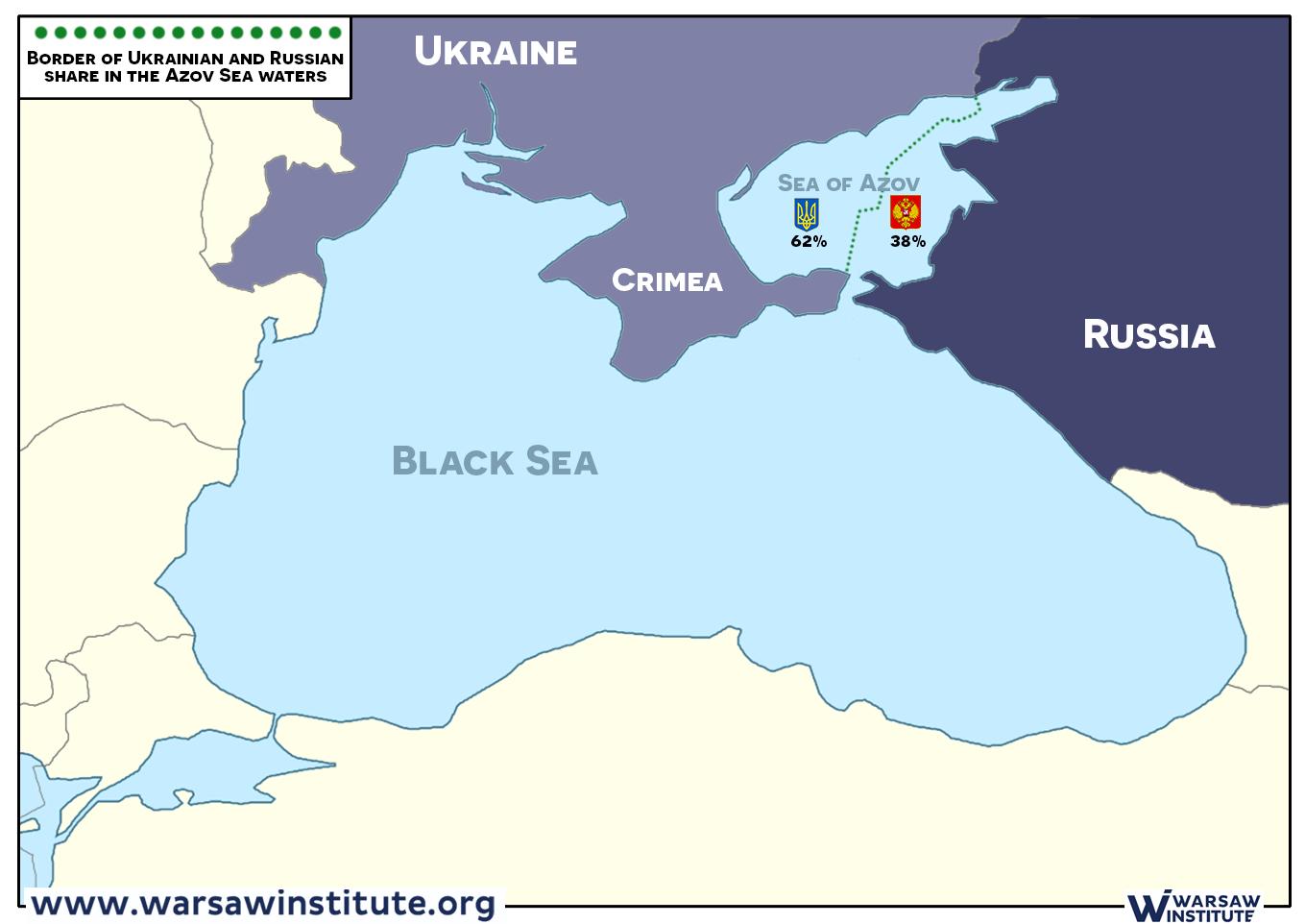 Russia's Strategic Considerations on the Sea of Azov